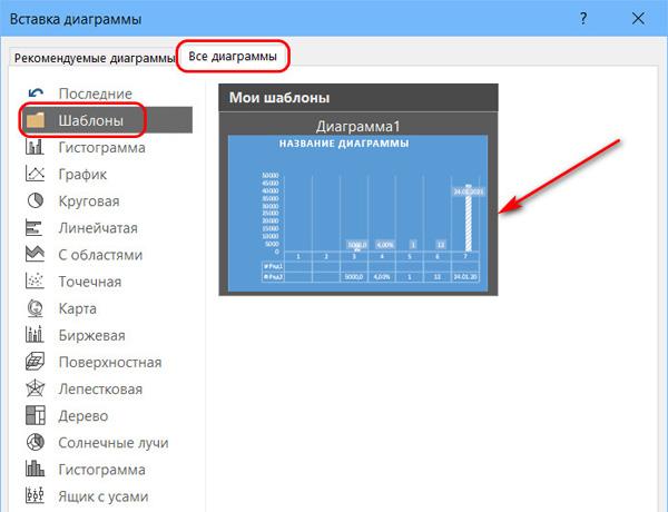 Как создать диаграмму в Microsoft Excel