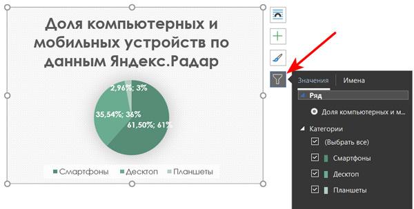 Как создать диаграмму в Microsoft Word